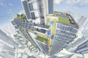 A rendering by ThyssenKrupp shows how the new rope-less elevator system works