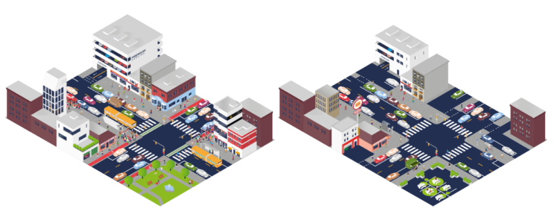 Graphic comparing a city with rigid parking requirements to one with minimal requirements