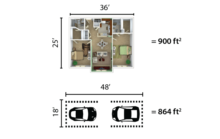 Graphic comparing a small apartment to two parking spaces